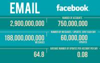 records of social media